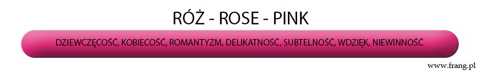 Kolor różowy pofrancusku iangielsku.